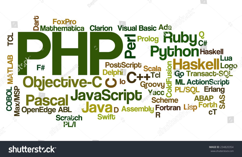 概念包含的名字标签云编程语言,PHP强调,有关